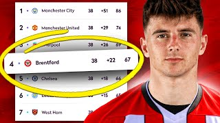 FIXING BRENTFORD!! FIFA 21 Career Mode (Premier League Promotion🔥)