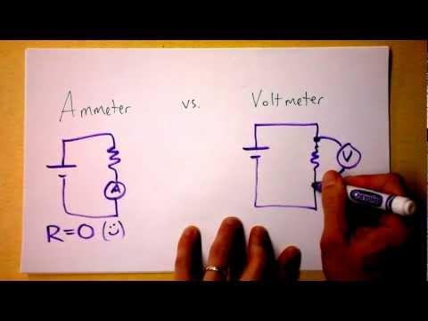 Ammeter vs. Voltmeter Circuit Theory   Doc Physics