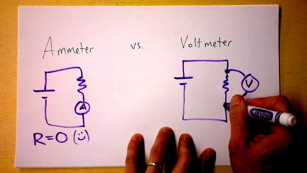 Ammeter Vs Voltmeter Circuit Theory Doc Physics Youtube Automotive Amp Gauge Wiring Schematic
