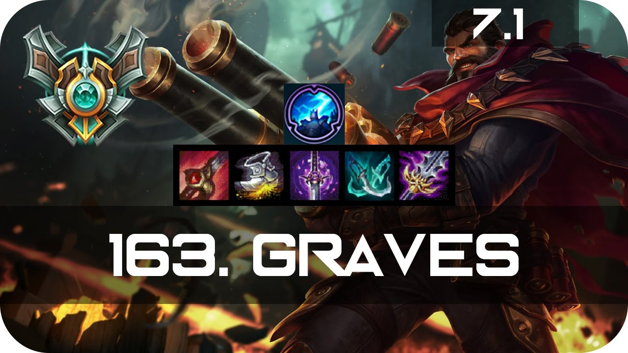 Graves Jungle Build Guide