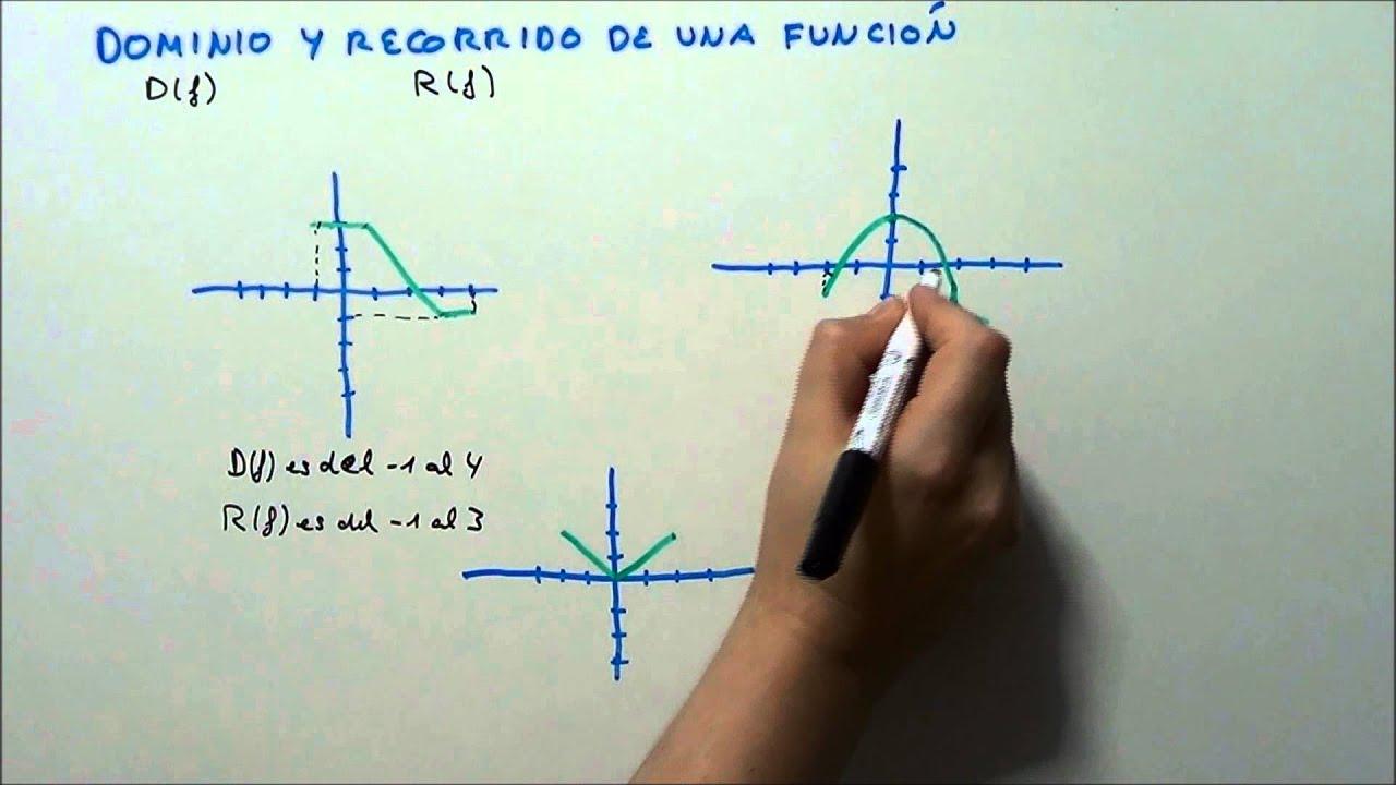 DOMINIO Y RECORRIDO DE UNA FUNCI U00d3N HD YouTube