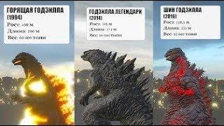 Годзилла. Король монстров.Обзор фигурок Godzilla 2019 Toys