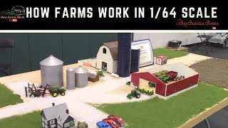 How Farms Work YouTube in 1/64 Scale