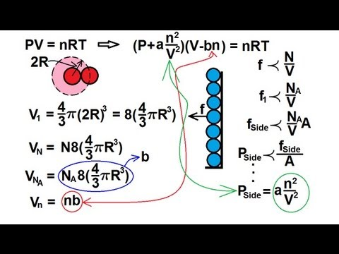 Physics - Thermodynamics: States: (8 of 9) Van Der Waal