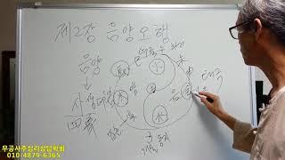 사주명리 기초완성 출판기념 특강 09 - 음양오행 2