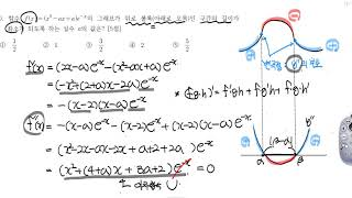[JS 편입수학 기출해설] 명지 2017 #20 (변곡…
