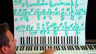 Piano Lesson The Ice Dance Shawn Cheek Tutorial