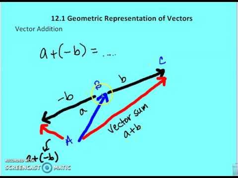 12.1 Geometric Representation of Vectors