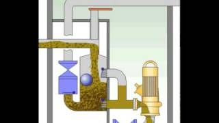 Принципиальная схема работы насоса.AVI Thumbnail