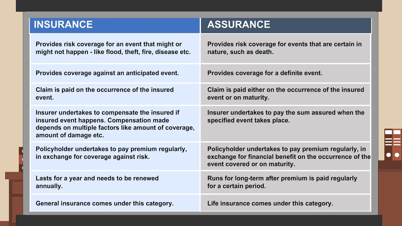 Difference Between Life Assurance And Life Insurance ...