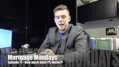 How much does 1% matter? | Mortgage Mondays #71