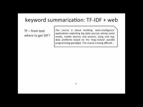 TF-IDF Example