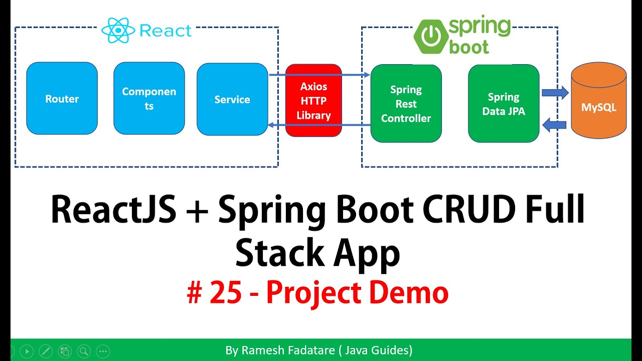 ReactJS + Spring Boot CRUD Full Stack App - 25 - It's Demo Time and Source Code on GitHub