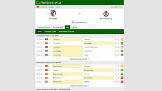 Атлетико Вальядолид Прогноз и обзор матч на футбол 05 декабря 2020 Примера Тур 12