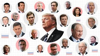 Trump Russia EXPLODES, Indictment Coming, Wiretap Confirmed