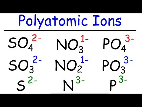 How to Memorize The Polyatomic Ions, Formulas, Charges, Naming, Chemistry