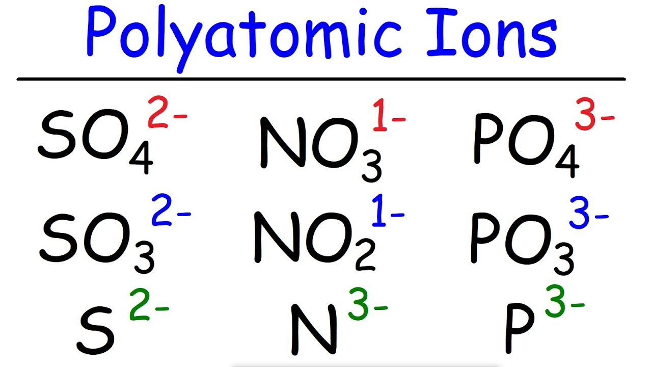How to memorize the polyatomic ions formulas charges naming how to memorize the polyatomic ions formulas charges naming chemistry urtaz Choice Image