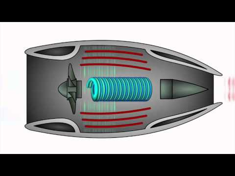 Fusion Powered Jet Engine and Airplane
