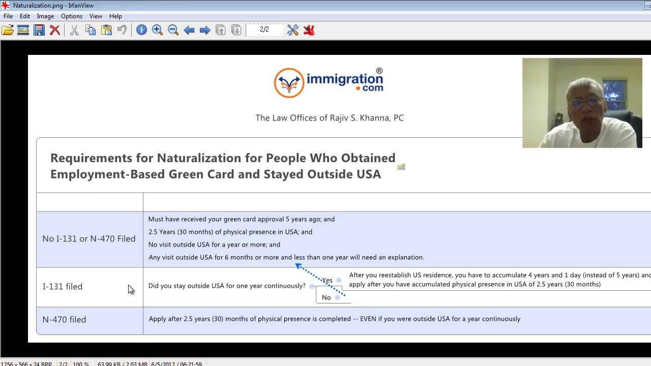 N470) Us Immigration Lawyer, Law Offices Of Rajiv S Khanna, Pc, Rajiv