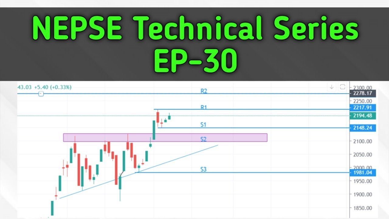 NEPSE Technical | Important Market Update | Ep 30 2021-01-07|