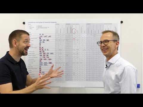 Att välja lager? Roger och Nils förklarar: Vilken lagertyp skall jag välja?