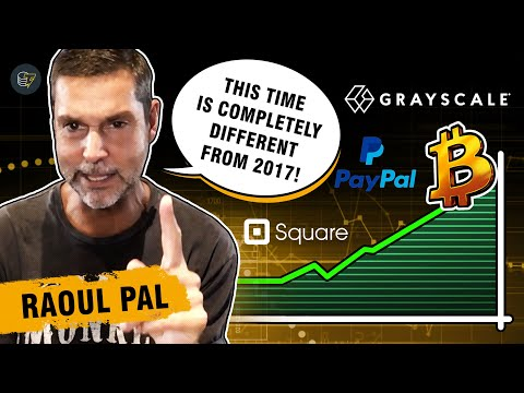 Institutional money to propel Bitcoin to over $250K in one year? | Interview with Raoul Pal