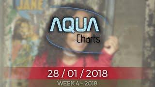 Aqua Charts • Top 100 • 28/01/2018