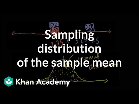 Sampling distribution of the sample mean   Probability and Statistics   Khan Academy