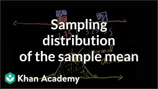 Sampling distribution of the sample mean | Probability and Statistics | Khan Academy thumbnail