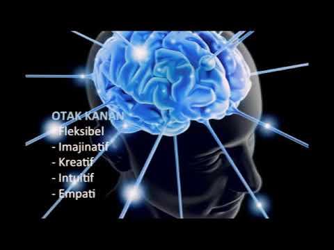 Memaksimalkan Otak Kanan Bersama Ippho Santosa