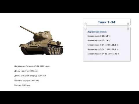 Сколько весит танк т 34