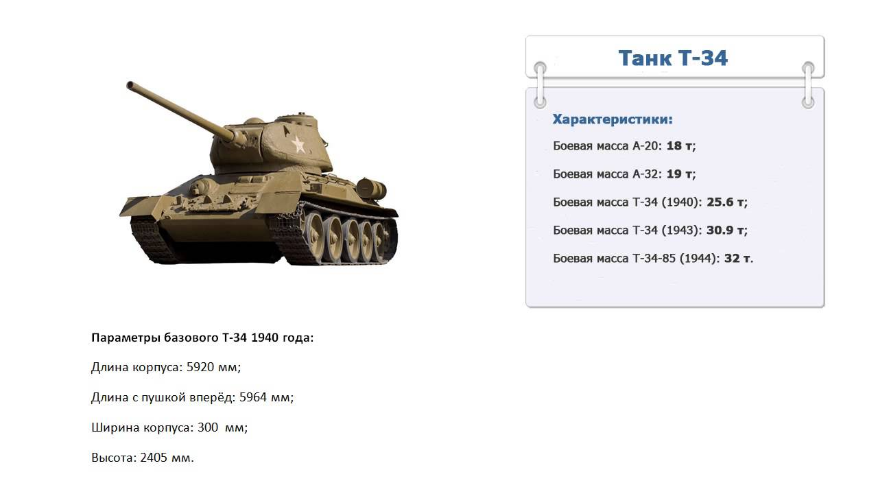 Снижаем вес игрового клиента World of Tanks - YouTube