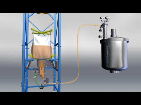 Contained Pneumatic Transfer of Solids from Bulk Bags