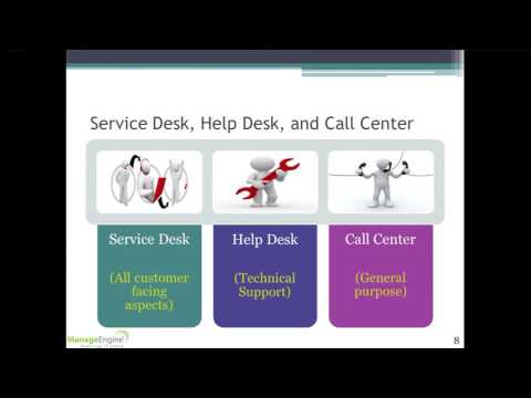 ServiceDesk Tutorial - Introduction
