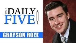 Mid Caps Strengthen As Markets Test Key Price Levels | Grayson Roze | Your Daily Five (05.11.20)