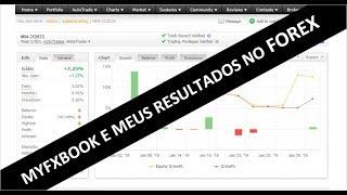 MyFxBook e MEUS RESULTADOS NO FOREX | Janeiro/2019 - Vídeo 31 de 365