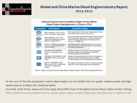 Marine Diesel Engine Market Research Report For China and World 2015