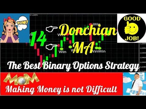 Reviews on binary options trading