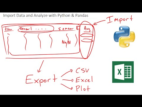 Data Analysis with Python for Excel Users