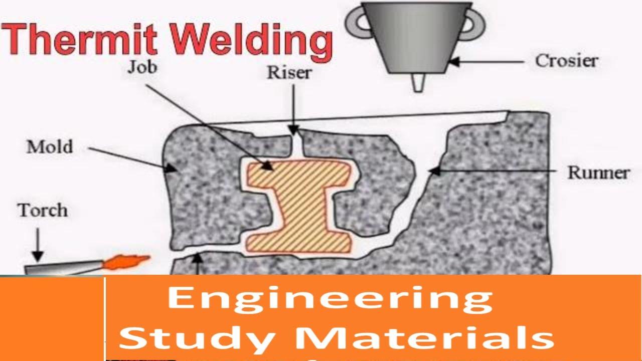 SKV Process Thermit Welding - Railtech International thermit welding process