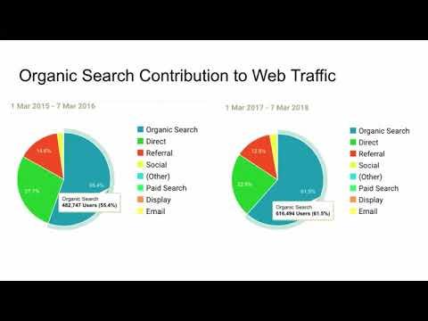 Mintent Content Marketing Platform for Higher Ed Webinar