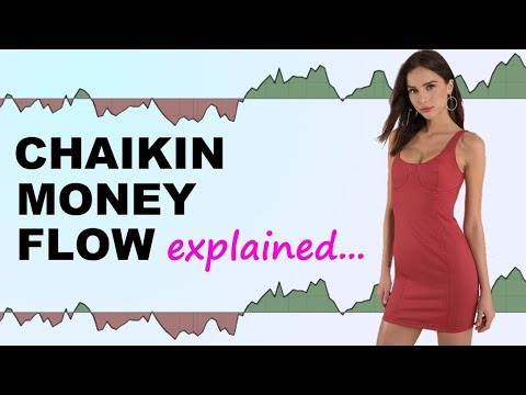 Chaikin Money Flow Indicator Explained Youtube