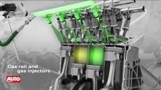 Audi A3 g-tron: Erdgas-Auto mit sauberem Audi E-Gas erklärt
