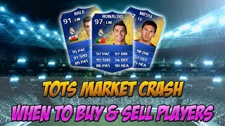 FIFA 14 - When To Buy & Sell Your Players! - TOTS Preparation Trading Tip