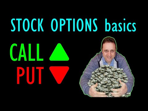 Calls and Puts Explained | Stock Options Trading For Beginners (with examples)