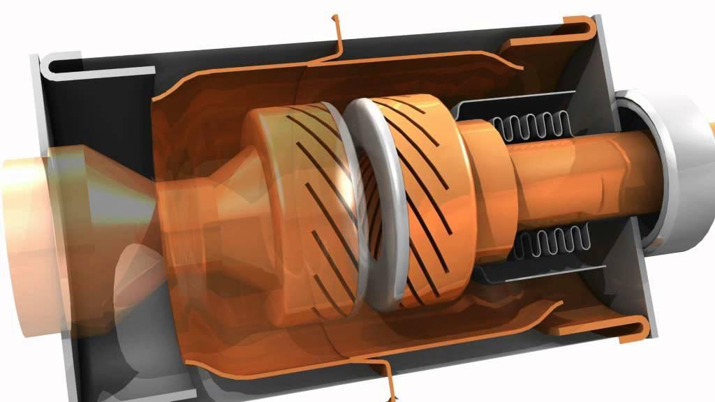 Gas-insulated switchgear: safe operation