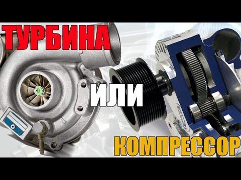 Турбина или компрессор - что лучше? В чем разница? Просто о сложном
