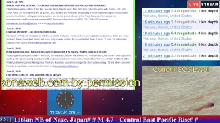 Hawaii, Kilauea Earthquakes, Volcanoes, Space Events, Let's Live Chat. READ DESCRIPTION