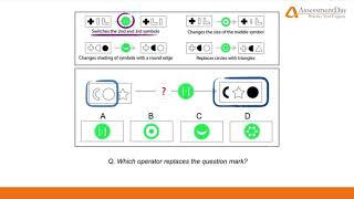 Diagrammatic Reasoning Tests, Free Online Practice Tests