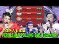 🚫 MENEGANGKAN !! Inilah Perolehan Polling SMS Terakhir Result Show Top 3 Liga Dangdut Indonesia